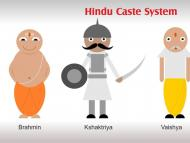 JATI (BIRTH GROUP OR CASTE IN HINDUISM)