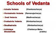 Different Indian school of Philosophy